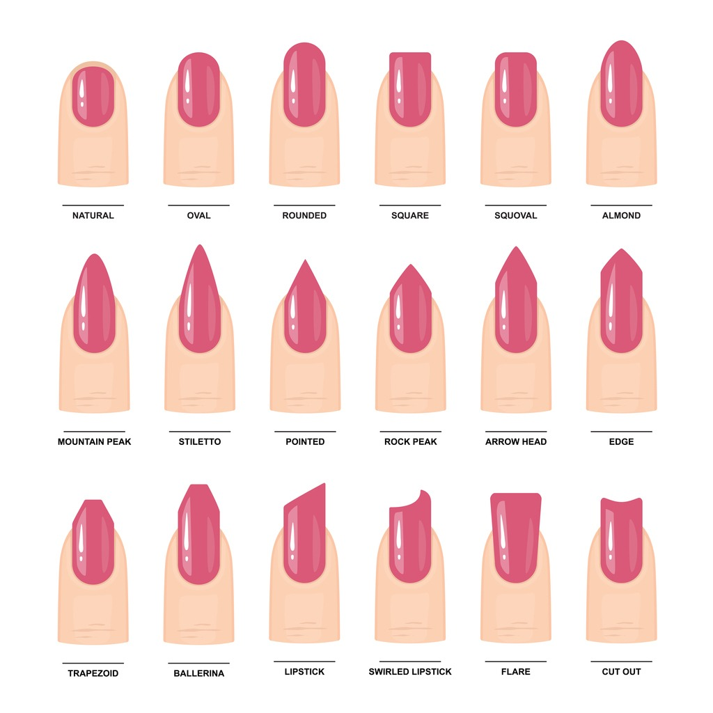 Picture Polish Nail Shapes